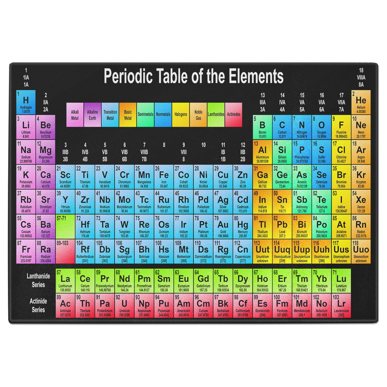 Periodic table of the elements science tempered glass chopping board - Periodic table chopping board ...